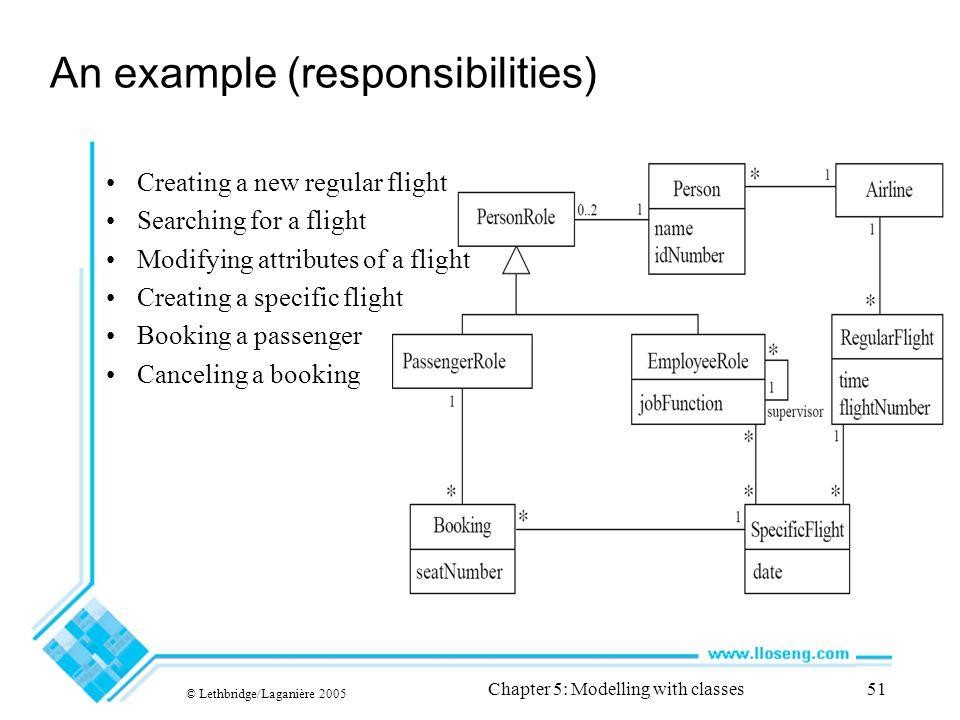 An example (responsibilities)
