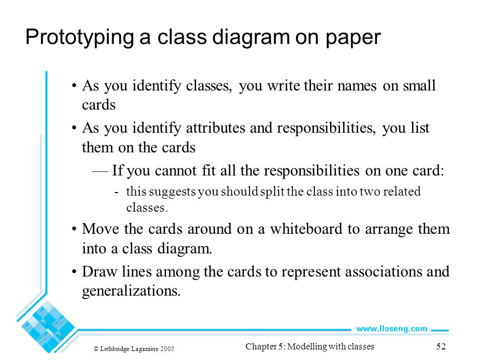 Prototyping a class diagram on paper