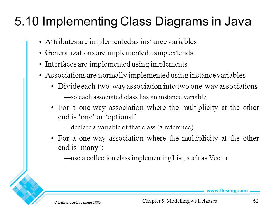 5.10 Implementing Class Diagrams in Java