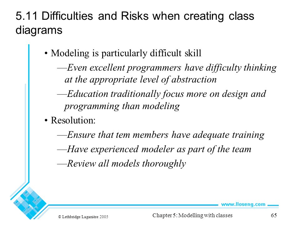 5.11 Difficulties and Risks when creating class diagrams