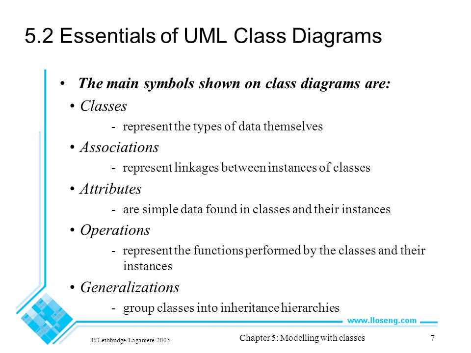 5.2 Essentials of UML Class Diagrams