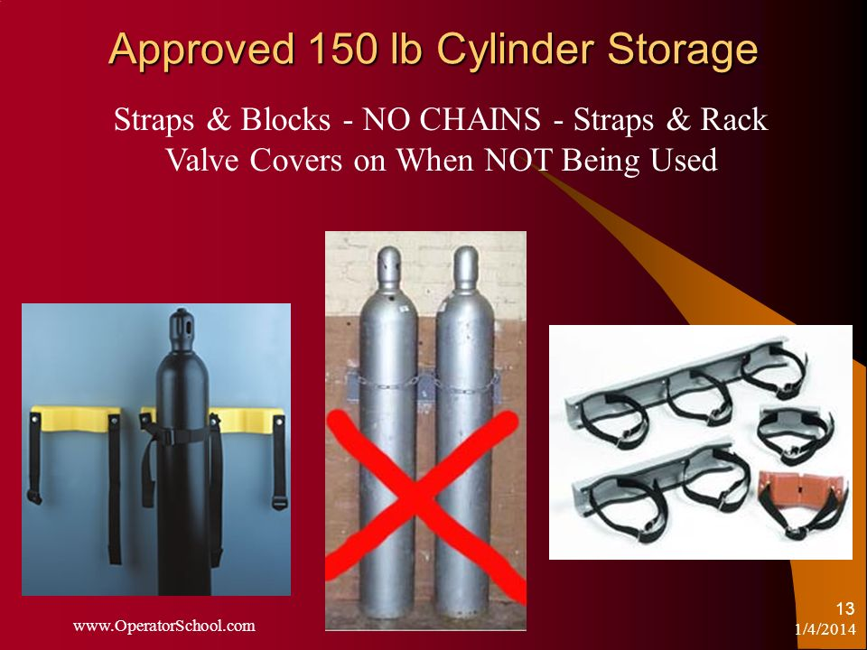 Approved 150 lb Cylinder Storage