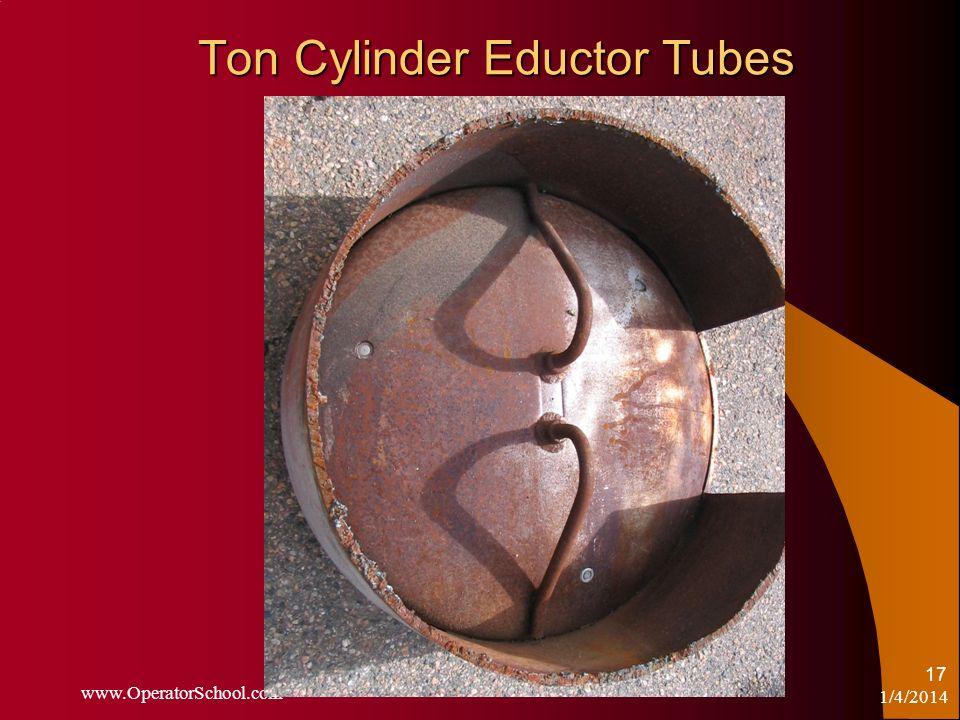 Ton Cylinder Eductor Tubes