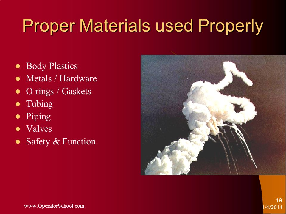 Proper Materials used Properly
