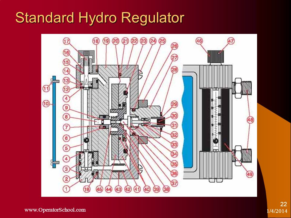 Standard Hydro Regulator