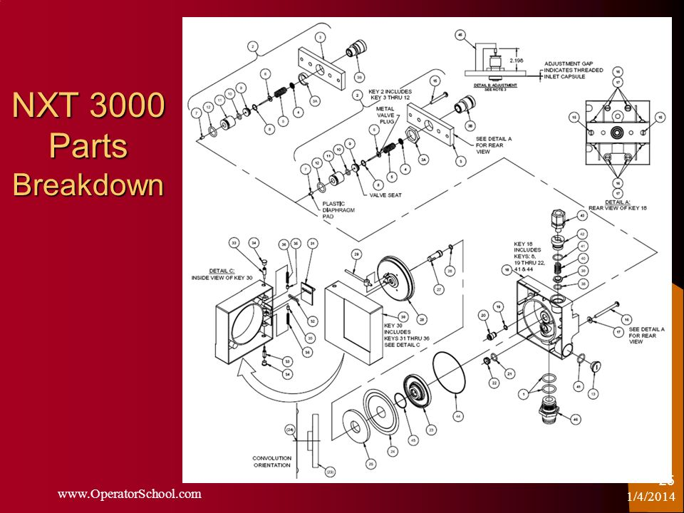 NXT 3000 Parts Breakdown www.OperatorSchool.com 3/25/2017