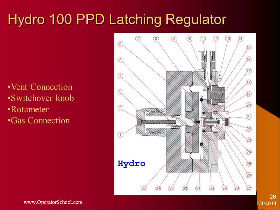 Hydro 100 PPD Latching Regulator