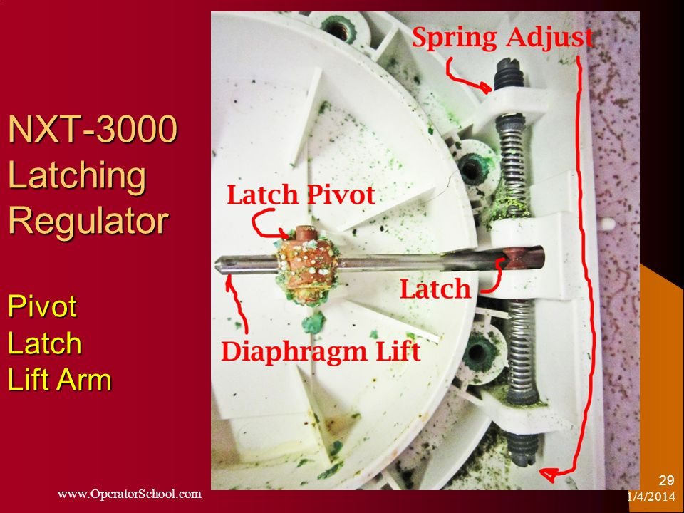 NXT-3000 Latching Regulator Pivot Latch Lift Arm