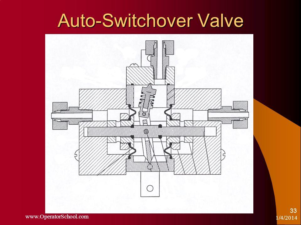 Auto-Switchover Valve