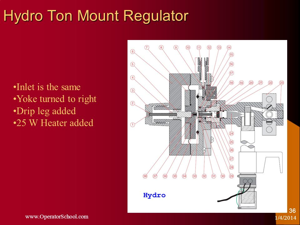 Hydro Ton Mount Regulator