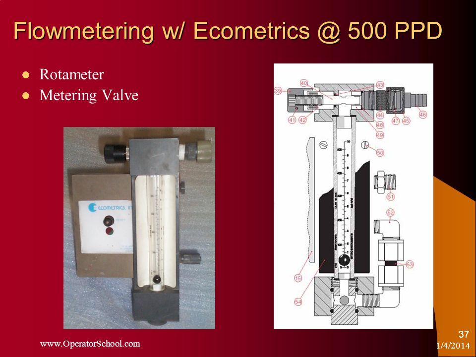 Flowmetering w/ Ecometrics @ 500 PPD