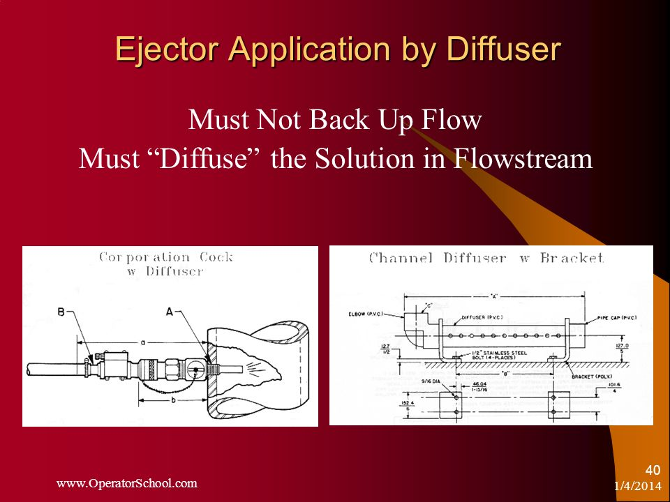 Ejector Application by Diffuser
