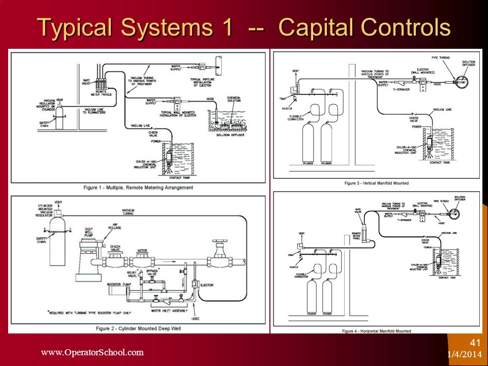 Typical Systems 1 -- Capital Controls