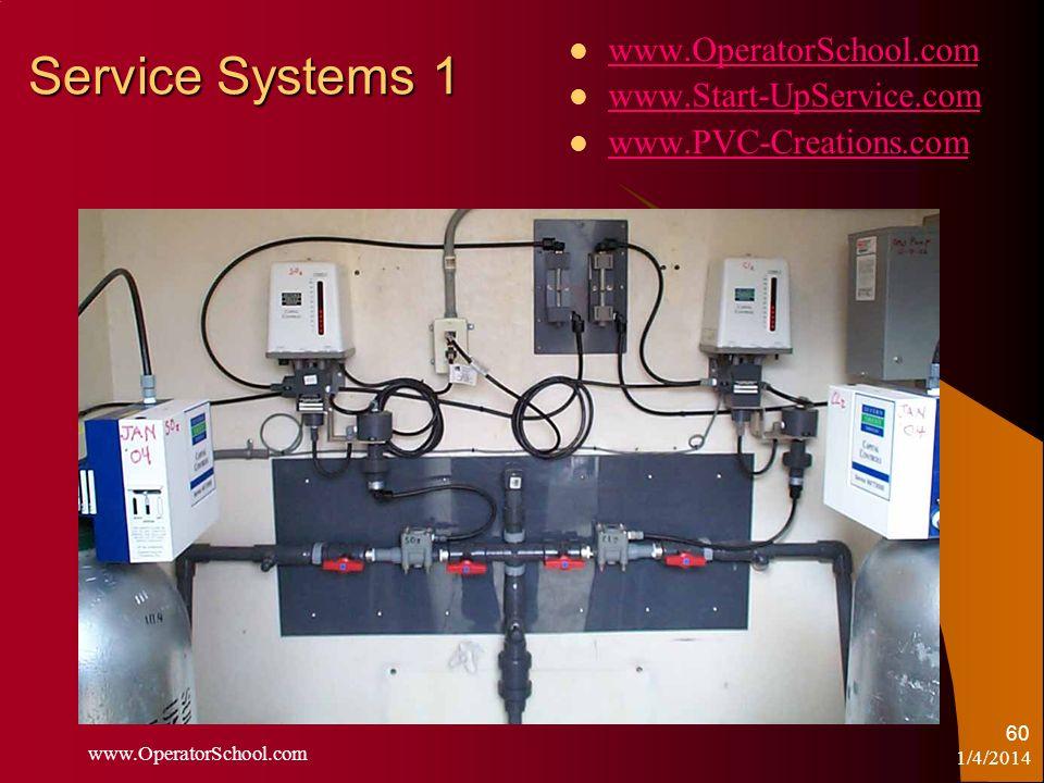 Service Systems 1 www.OperatorSchool.com www.Start-UpService.com