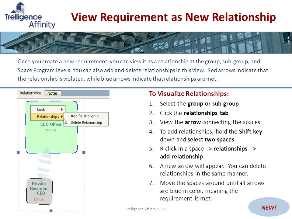View Requirement as New Relationship