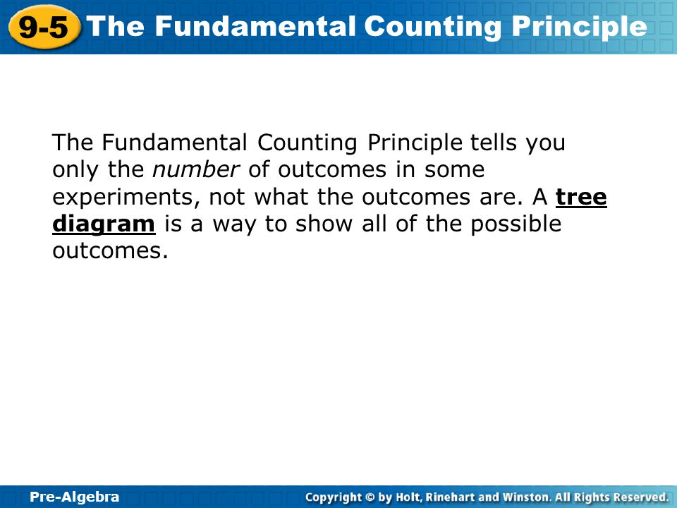 The Fundamental Counting Principle tells you only the number of outcomes in some experiments, not what the outcomes are.
