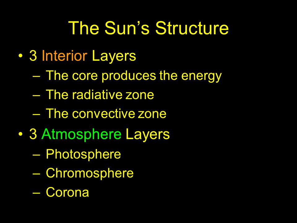 The Sun's Structure 3 Interior Layers 3 Atmosphere Layers