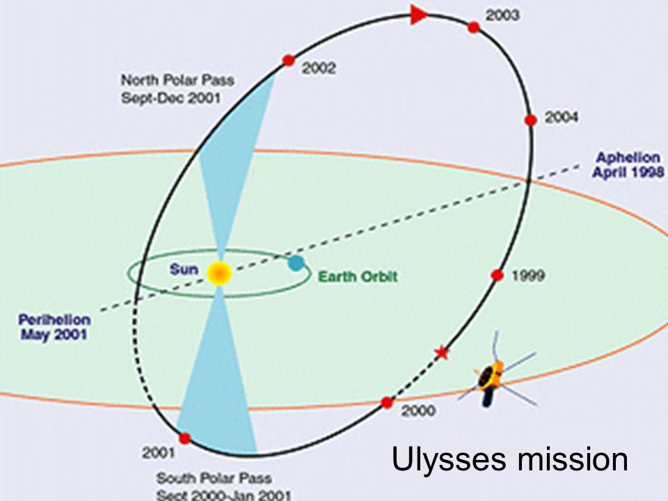 Ulysses mission