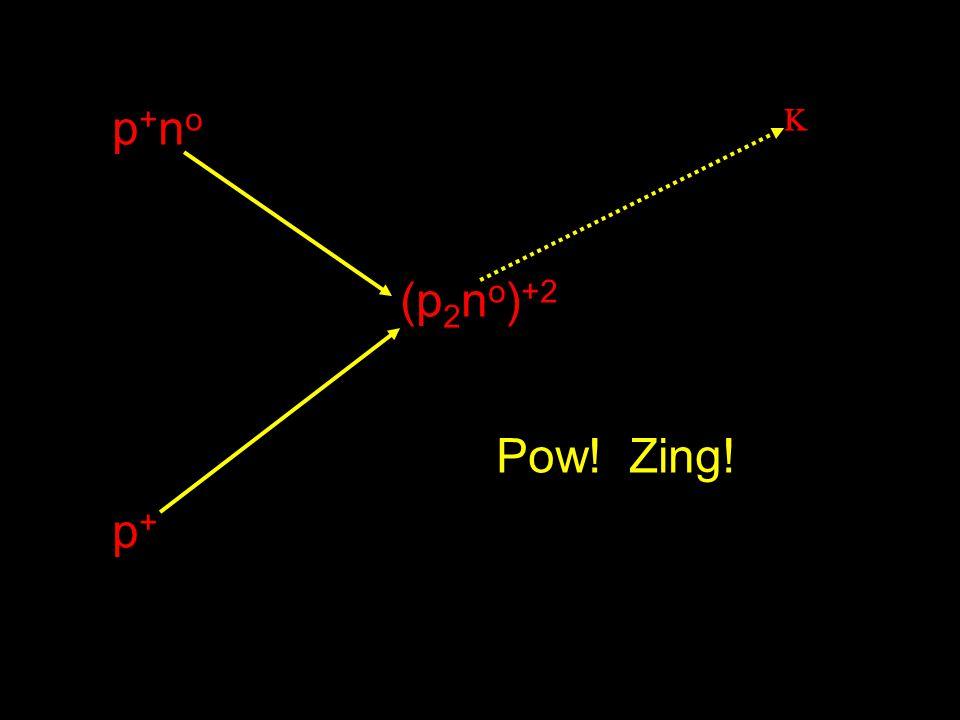 p+no  (p2no)+2 p+ Pow! Zing!