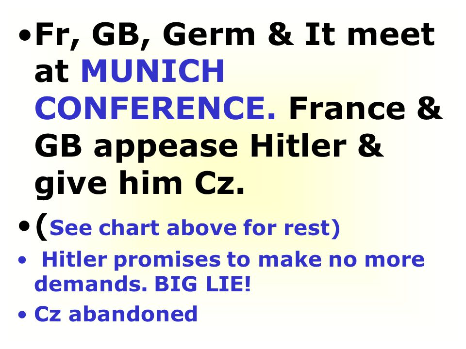 Fr, GB, Germ & It meet at MUNICH CONFERENCE
