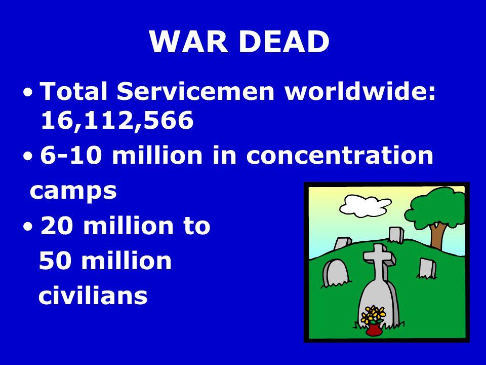 WAR DEAD Total Servicemen worldwide: 16,112,566