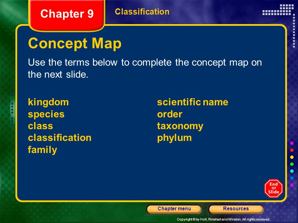 Chapter 9 Classification. Concept Map. Use the terms below to complete the concept map on the next slide.