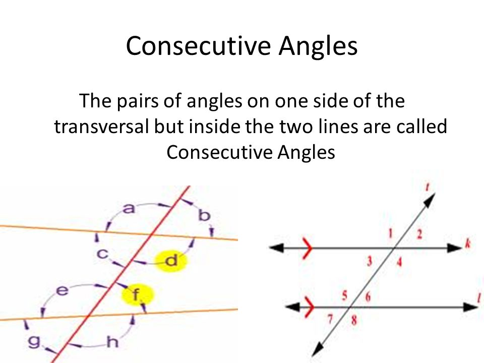 Consecutive Angles The pairs of angles on one side of the transversal but inside the two lines are called Consecutive Angles.