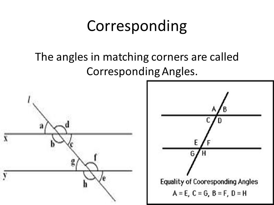 The angles in matching corners are called Corresponding Angles.