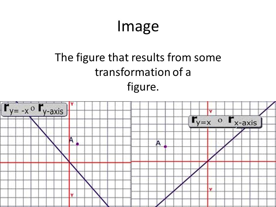 The figure that results from some transformation of a figure.