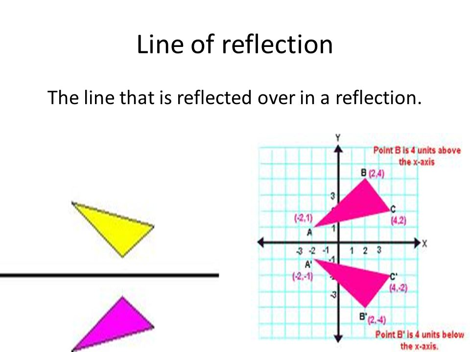 The line that is reflected over in a reflection.