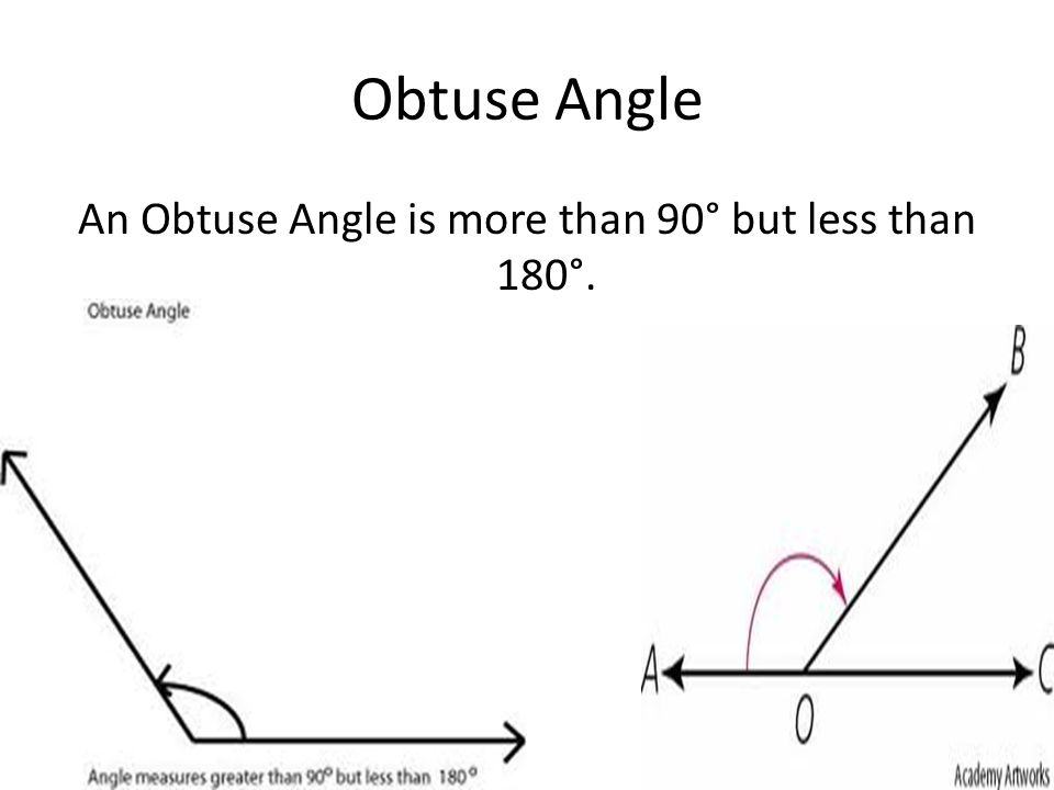 An Obtuse Angle is more than 90° but less than 180°.