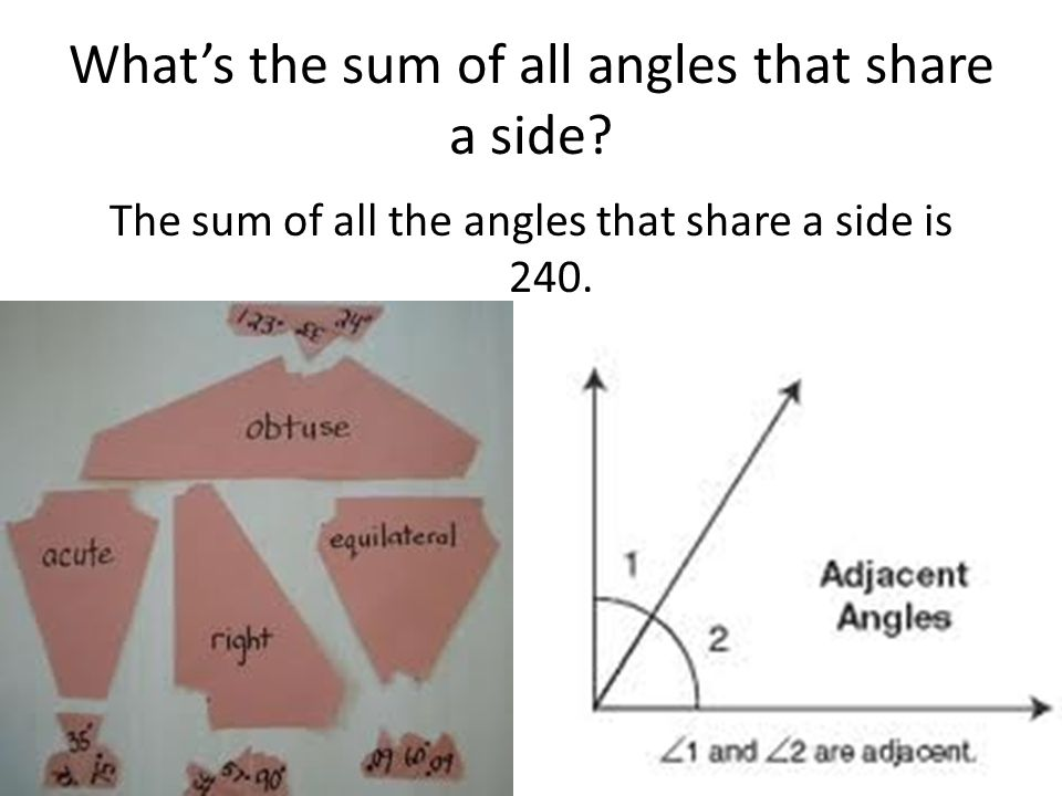 What's the sum of all angles that share a side
