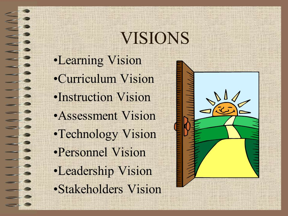 VISIONS Learning Vision Curriculum Vision Instruction Vision