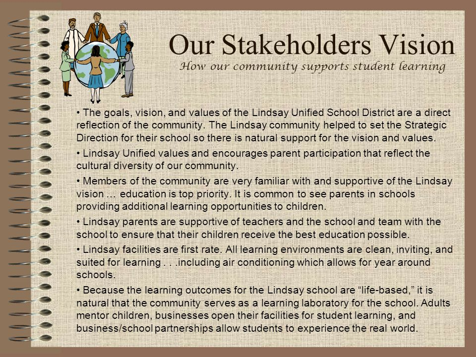 Our Stakeholders Vision How our community supports student learning