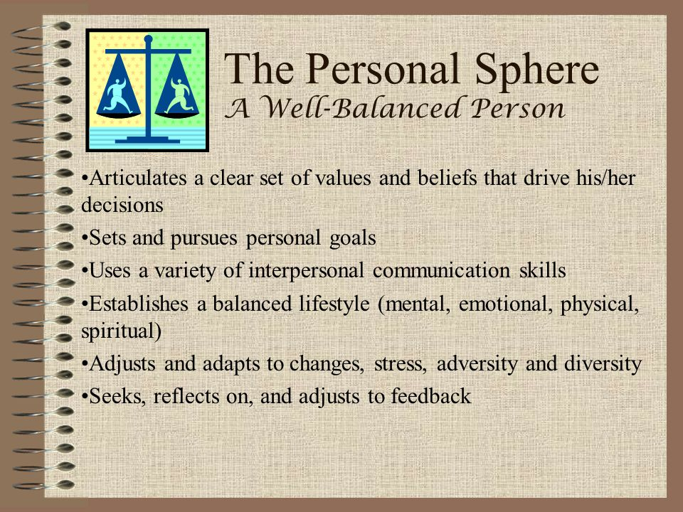 The Personal Sphere A Well-Balanced Person
