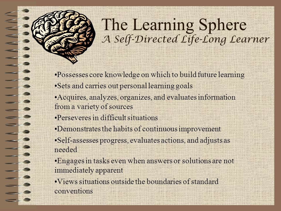 The Learning Sphere A Self-Directed Life-Long Learner