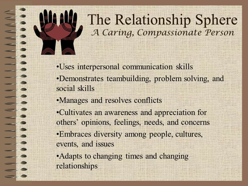 The Relationship Sphere A Caring, Compassionate Person