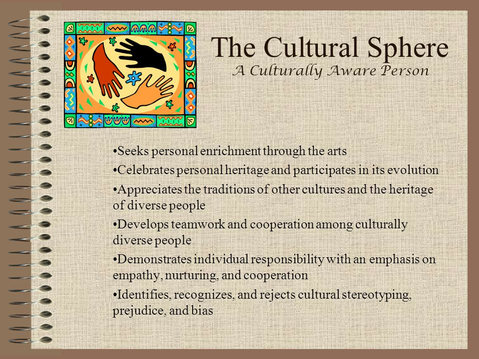 The Cultural Sphere A Culturally Aware Person
