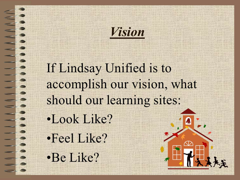 Vision If Lindsay Unified is to accomplish our vision, what should our learning sites: Look Like Feel Like