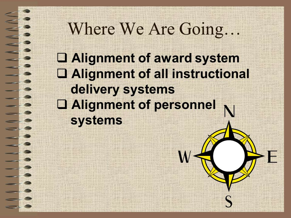 Where We Are Going… Alignment of award system