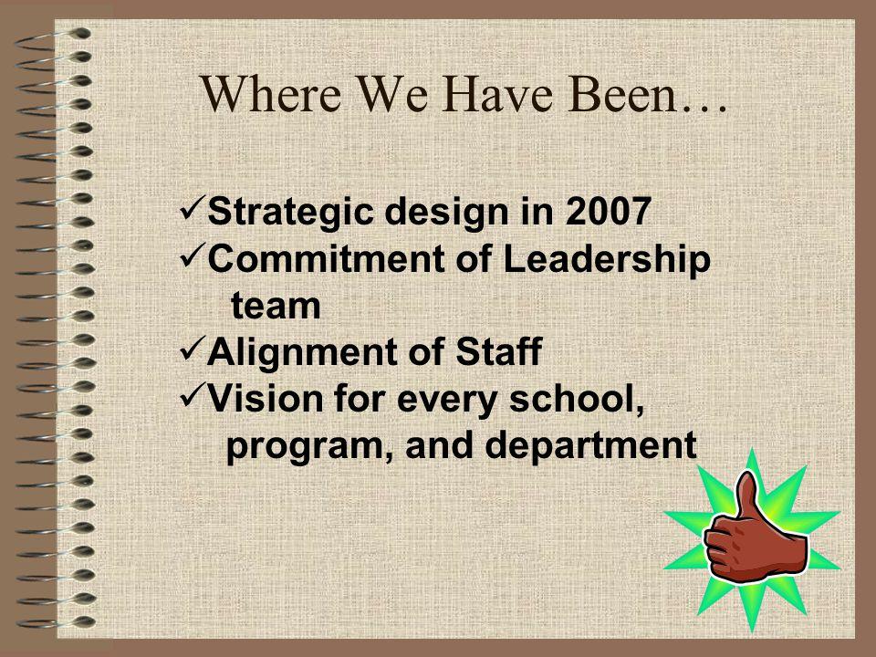 Where We Have Been… Strategic design in 2007 Commitment of Leadership