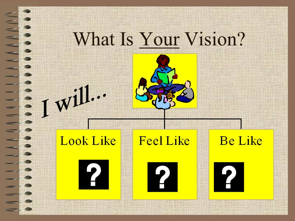 What Is Your Vision I will...