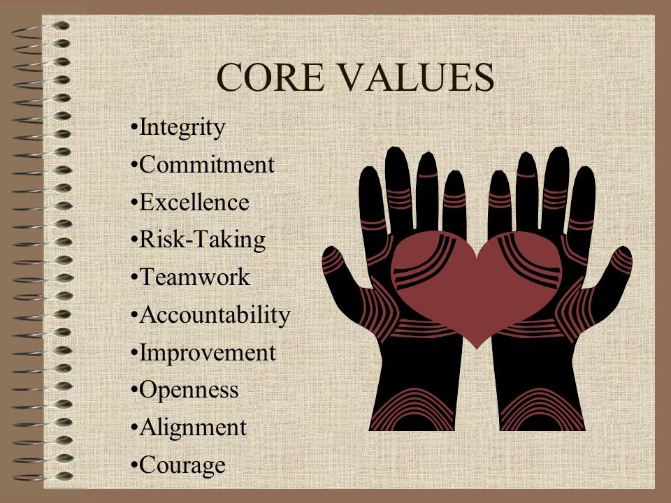 CORE VALUES Integrity Commitment Excellence Risk-Taking Teamwork