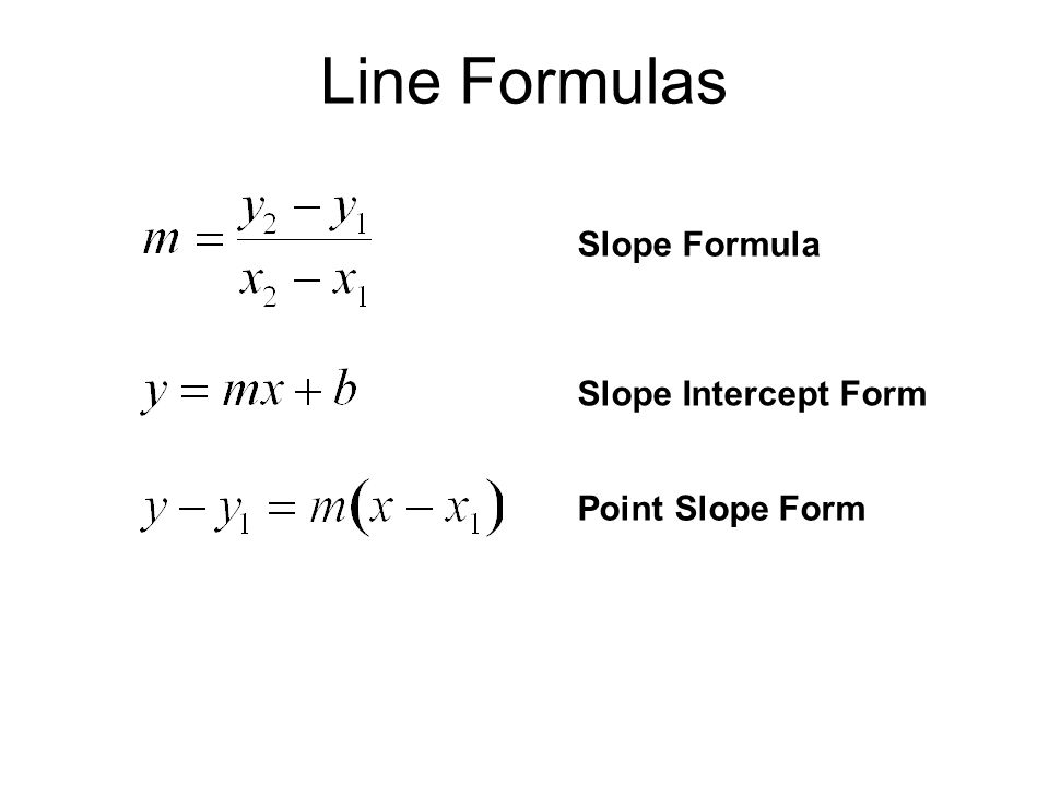 Line Formulas Slope Formula Slope Intercept Form Point Slope Form