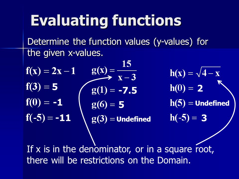 Evaluating functions Determine the function values (y-values) for the given x-values. 5. 2. -7.5.