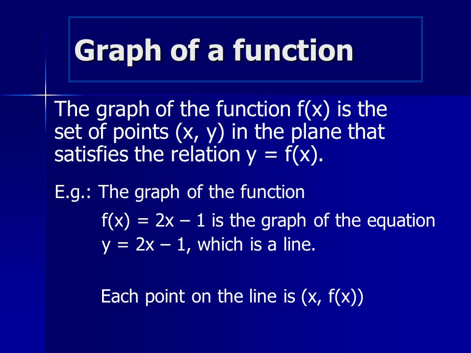 Graph of a function The graph of the function f(x) is the set of points (x, y) in the plane that satisfies the relation y = f(x).