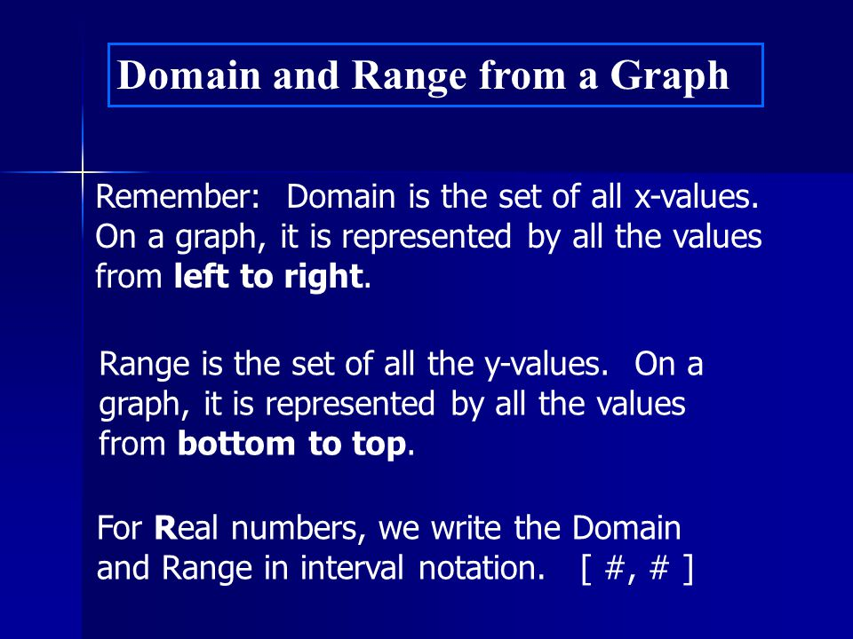 Domain and Range from a Graph