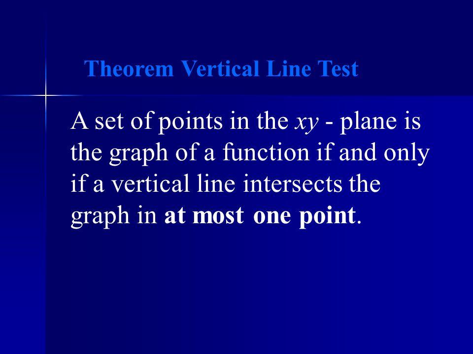Theorem Vertical Line Test