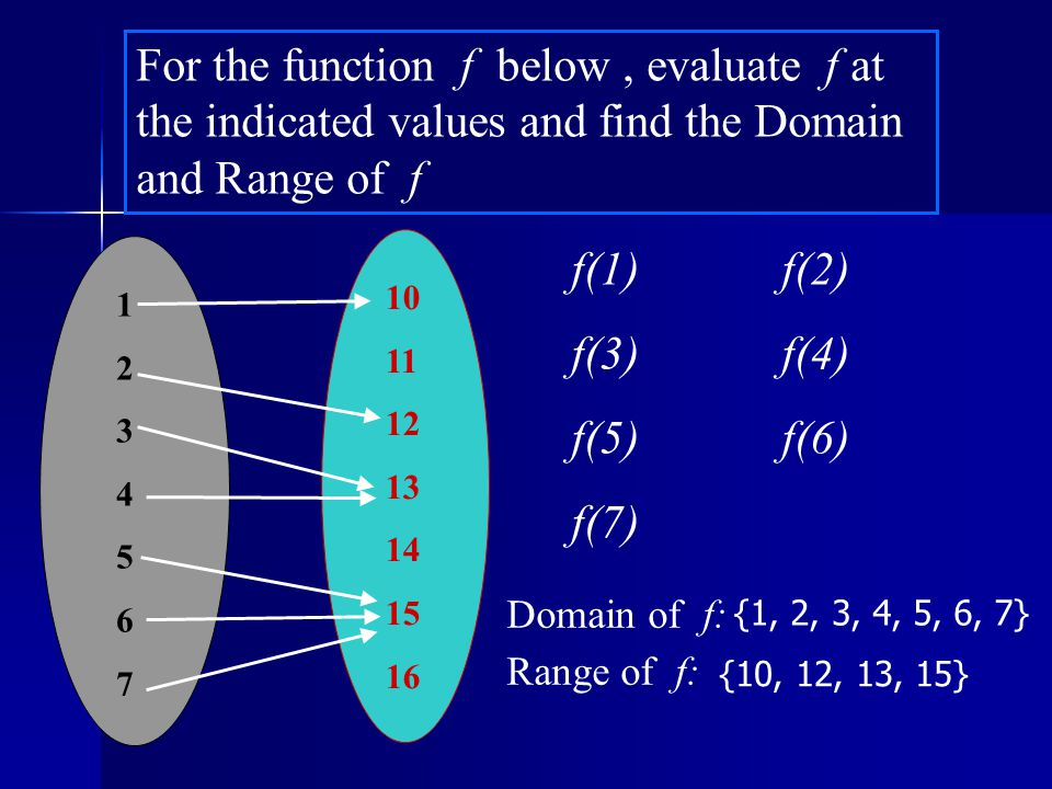 For the function f below , evaluate f at the indicated values and find the Domain and Range of f