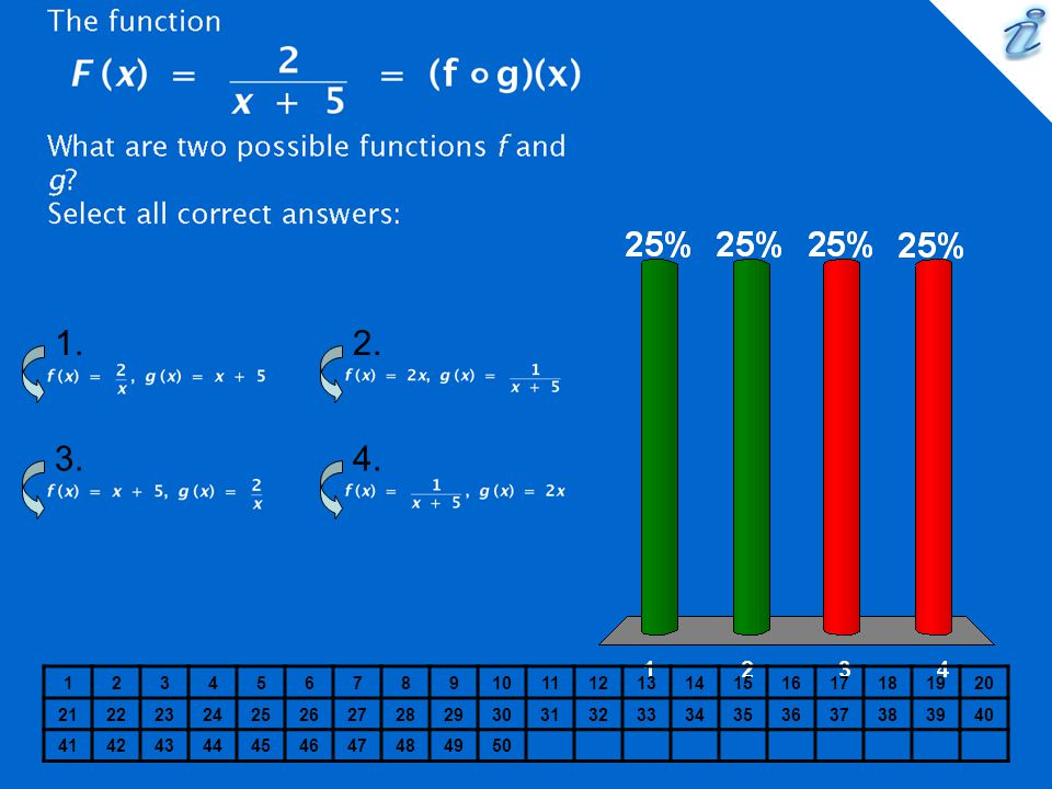 The function {image} What are two possible functions f and g